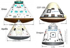 The natural shape of spaceships. Apollo vs NASA's current fleet under construction. The Hershey's Kiss shape makes the spaceships inherently stable, and the broad flat bottom helps spread the. Cosmos, Nasa Space Program, Space Launch, Space Rocket, Air Space, Space And Astronomy, Space Station, Space Shuttle, Space Travel