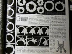 Осинка Сначала, при вывязывании полочки, ввязан в полотно полочки выложенный петлей шнур. Потом, когда готовы полочки и соединены со спинкой, связана стойка листиками, а уже потом идет единая обвязка всей этой части блузки. Обвязка сделана несколькими рядами, причем первый ряд выполнен на бурдоне, что позволяет, стягивая или ослабляя бурдон, при примерке откорректировать всю горловину. ОТВЕТИТЬ С ЦИТАТОЙ
