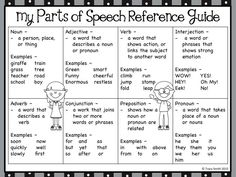 Reference guide for students when learning the parts of speech. Reference guide for students when learning the parts of speech. Teaching Grammar, Teaching Language Arts, Grammar Lessons, Teaching Writing, Speech And Language, Teaching English, Teaching Vocabulary, Education English, 3rd Grade Writing