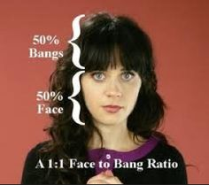 The precise ratios for Hipster Bangs