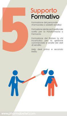 Supporto Formativo http://www.pharmabelief.com/