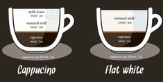 Learn How To Make Coffee 38 Different Ways With This Stunning Guide