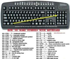 Keyboard symbols, ill have to try this..