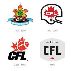 Evolución del logo de CFL desde 1958 hasta 2015 #evolución #logo #brandgourmet