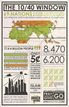 1000 images about infographics on reaching the unreached for 10 x 40 window