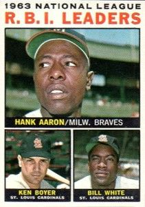 Comprehensive guide to vintage Topps Hank Aaron cards. Includes a full checklist, images and shopping guide for all Topps Hank Aaron cards from Baseball Players, Baseball Cards, Baseball Stuff, Hockey, Cardinals Players, Mlb, Playing For Keeps, Hank Aaron, Willie Mays