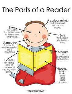 The parts of a reader poster. $1.00 on teachers pay teachers.