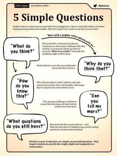 5 Powerful Questions Teachers Can Ask Students | Links for Units of Inquiry in PYP | Scoop.it