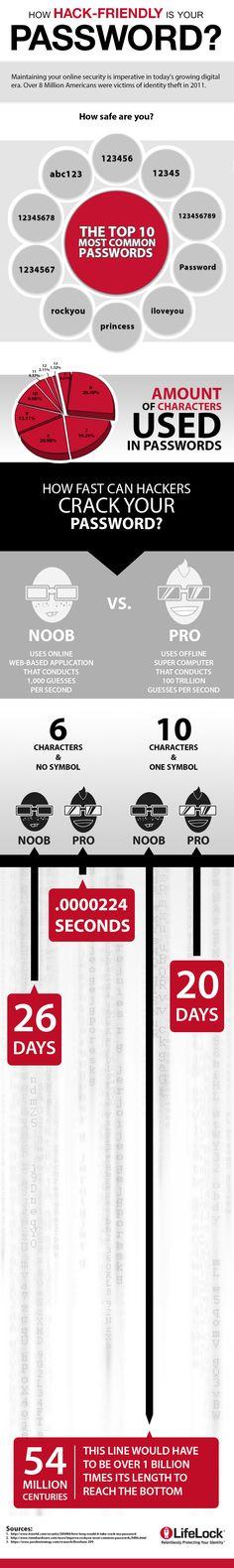 password? #infografia #infographic #internet