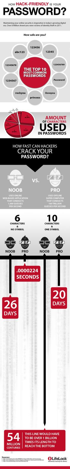 How safe is your password? #infografia #infographic #internet - good reminder to give them a rethink eh!