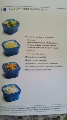 21 day fix blue containers healthy fats
