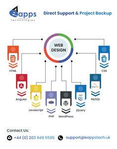 #webdesign #html #angular #javascript #php #wordpress #jquery #mysql #css