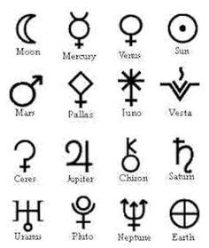 AstrologicalGlyphs-AsteroidsChaldean