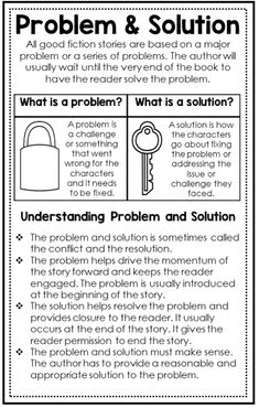 17 Elements of Fiction Anchor Charts l Elements of Fiction Posters l Reading Mini Anchor Charts l Anchor Charts at your students fingertips l grade l grade l grade l Teaching reading Reading Lessons, Writing Lessons, Teaching Writing, Reading Strategies, Reading Skills, Reading Comprehension, Narrative Writing, Writing Words, Writing Workshop