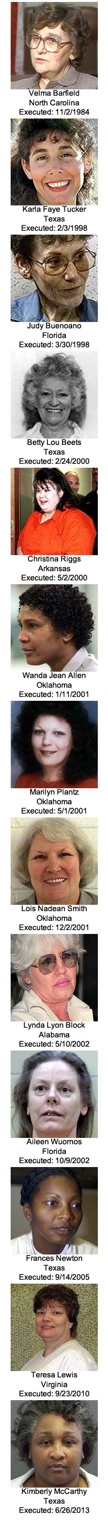 Women and the Death Penalty | Death Penalty Information Center
