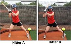 Fastpitch Softball Hitting with more power - loading. (Hitter B is correct.)
