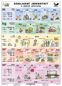 Cycle 3, Algebra, Pre School, Preschool Activities, Chemistry, Montessori, Worksheets, Teacher, Education