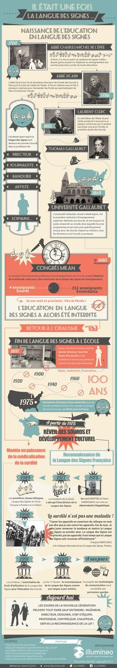 I like this infographic, It's about deaf culture AND it's … Infographic Description Culture deaf. I like this infographic, It's about deaf culture AND it's in French! Japanese Sign Language, American Sign Language, Culture Sourde, Asl Videos, Sign Language Phrases, French Signs, Education And Literacy, History Classroom, World Languages