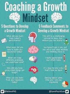 Coaching a Growth Mindset This pin falls under the Task of Implementing Effective Instructional Practices. But even more specifically, it focuses on the tuning of your teaching styles. I think that a growth mindset is crucial as a teacher, and this pin Mental Training, Instructional Coaching, Instructional Design, Instructional Technology, Social Skills, Social Work, Social Emotional Learning, Self Improvement, Life Tips