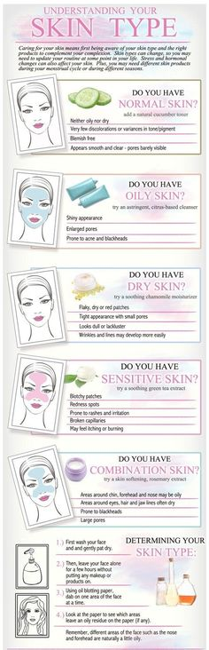 For Skin Care,,,,Determine Your Skin Type First !!! http://plasticsurgerydelhi.in/