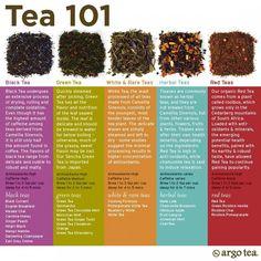@Natalie Jost Sutton likes our Tea 101 info page!