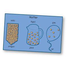 Idea: States of matter.