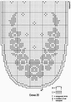 No automatic alt text available. # muñecosdeganchillo No text … – Embroidery Desing Ideas Crochet Tablecloth Pattern, Crochet Curtains, Crochet Doily Patterns, Crochet Borders, Thread Crochet, Crochet Motif, Crochet Designs, Crochet Doilies, Crochet Lace