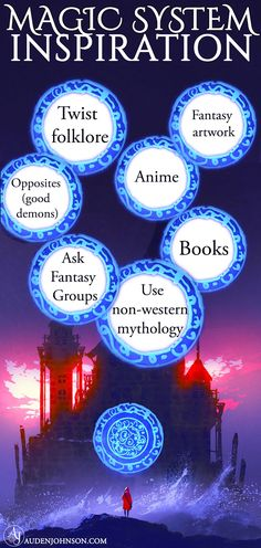 Inspiration for Your Magic System (Infographic) Fantasy Story, Fantasy Books, Fantasy Artwork, Werewolf Stories, Vampire Stories, Demon Book, Dark Power, Book Names, 12th Book