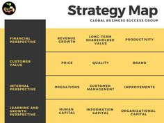 Yellow Strategy Map Chart - Templates by Canva Strategy Map, Global Business, Successful Business, Customer Relationship Management, Change Management, What Is Positive, New Job, Budgeting