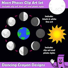 Moon: Phases of the Moon Clip Art Set $