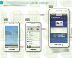 Leak: Facebook App on Blackberry 10