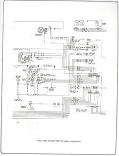 This Is Engine Compartment Wiring Diagram For 1981 Trough 1987 Chevrolet V8 Truck Description From Autowiringdiagram Blogspot Truck Engine Engineering Trucks