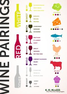 Need to know what to pair different #wines and #beer with? Love it! Wine and Food Pairing Guide | ECKraus.com #winepairings