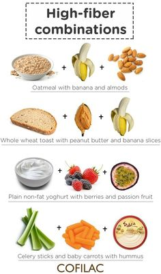 a tasty snack with these high-fiber combinations! Which& your favorite. , Have a tasty snack with these high-fiber combinations! Which's your favorite. , Have a tasty snack with these high-fiber combinations! Which's your favorite. Fiber Rich Foods, Foods High In Fiber, High Fiber Recipes, High Fiber Meals, Food With Fiber, High Fiber Snacks, High Fiber Breakfast, High Fiber Fruits, Foods That Have Fiber