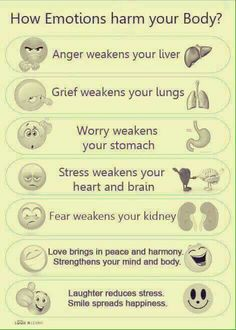 How Emotions Harm or Help Your Body
