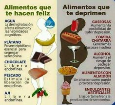 Alimentos que te hacen feliz y alimentos que te deprimen