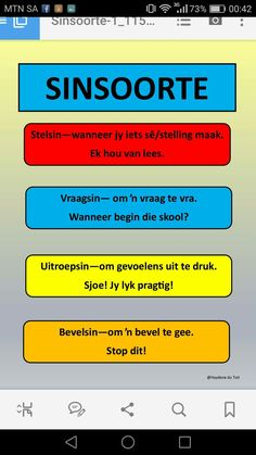 Afrikaans Language, Phonics Chart, Afrikaanse Quotes, Study Methods, Teaching Aids, Kids Education, Teaching English, Life Skills, Success Quotes
