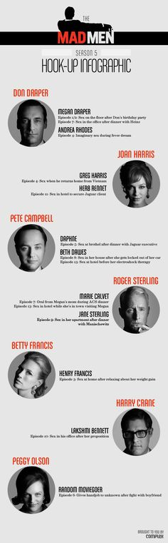 """The """"Mad Men"""" Season Five Hook-Up Infographic"""