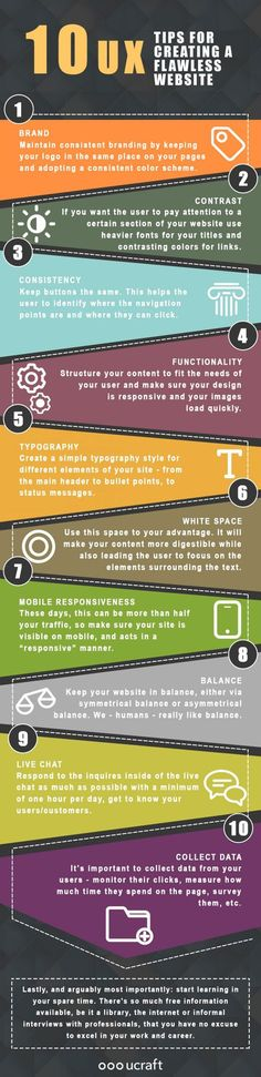 10 User Experience Tips to Create a Flawless Website [Infographic]