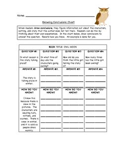 Drawing Conclusions with Owl Moon! from Kaylees Klass on TeachersNotebook.com -  (5 pages)  - Drawing Conclusions with Owl Unit!  Poem Included!