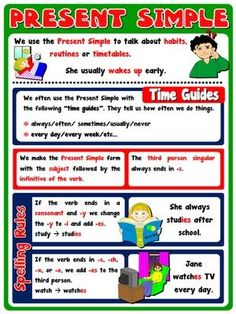 Classroom Posters - Teach English Step By Step Grammar Posters, Teaching Posters, Classroom Posters, Teaching Resources, Classroom Ideas, Grammar For Kids, Esl Learning, Body Preschool, Family Poster