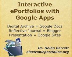 ePortfolios with Google Apps ~ How to