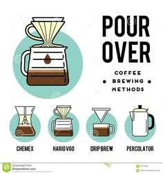 coffee pour over illustration - Google Search