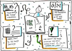 #informacjazwrotna #zielonakorona #ocenianiekształtujące #ok #okwczesnoszkolni
