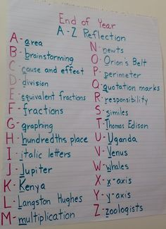 End of Year Reflection Activity-Have students come up with something they learned about this school year for each letter of the alphabet.  This can be fun as a whole class end of year activity or small group activity!  More end of year activity ideas in blog post.