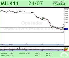 LAEP - MILK11 - 24/07/2012 #MILK11 #analises #bovespa