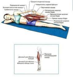 (6) Одноклассники Gluteus Medius, Low Carb Diet, Weight Loss Transformation, Excercise, Massage, Lose Weight, Stretching, Strength, Yoga