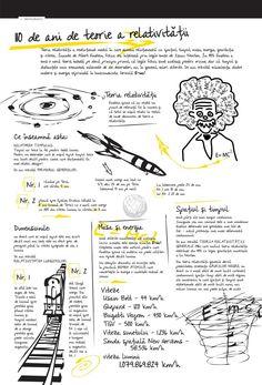 110 ani de teorie a relativităţii