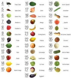 Pregnancy Countdown Poster with Food Size Comparison. Dates removed so can be used by anyone