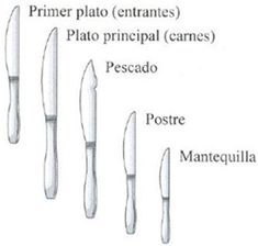 These are the different knives seen at a traditional Spanish dinner, they all serve a different and unique purpose in eating. For example, the Primer Plato is used for appetizers/ entrantes and the Plato Principal is used for meat/ carnes. Table Setting Etiquette, Dining Etiquette, Table Settings, Kitchen Recipes, Kitchen Hacks, Easy Cooking, Cooking Recipes, Spanish Dinner, House Essentials